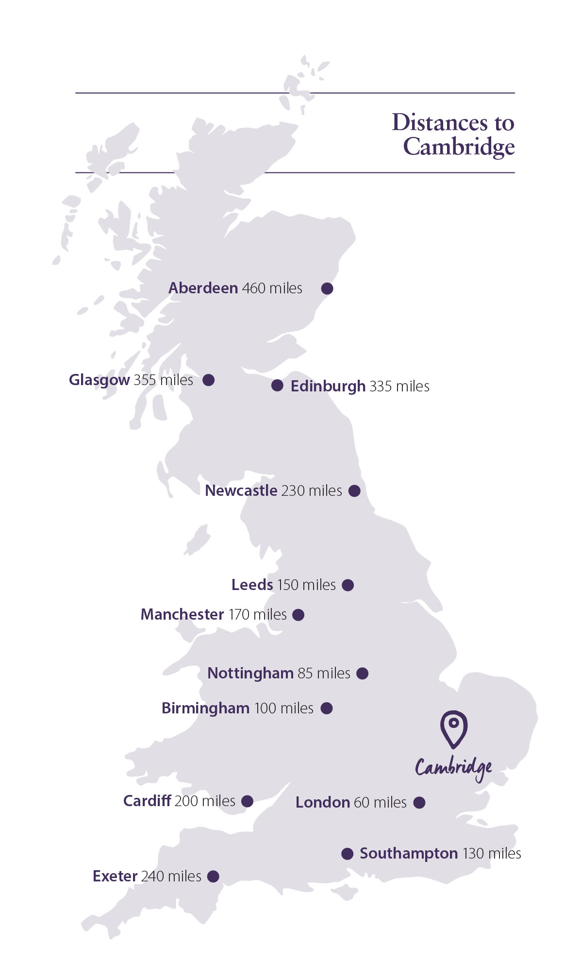 UK map showing distances to Cambridge